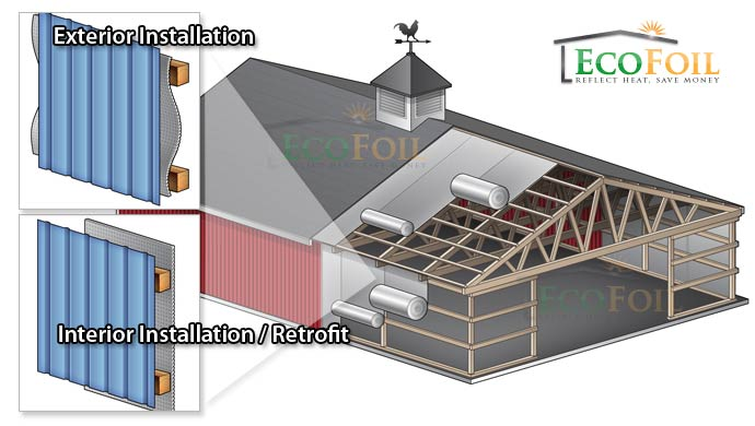 Agricultural Building Wall Insulation image