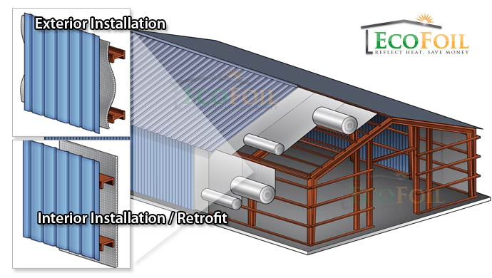 Commercial Building Wall Insulation image