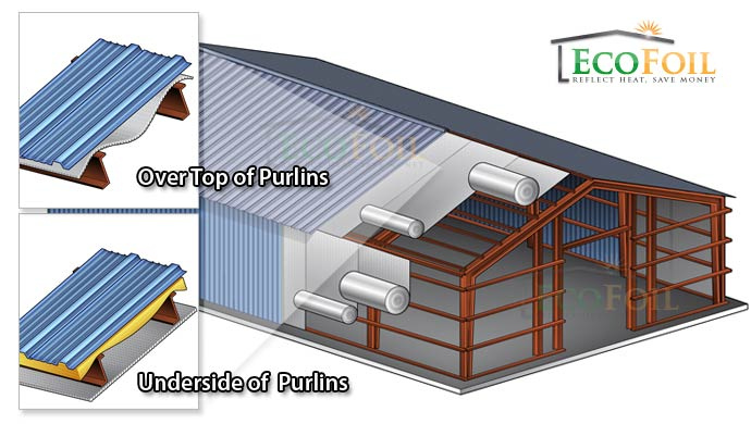 Commercial Building Roof Insulation image