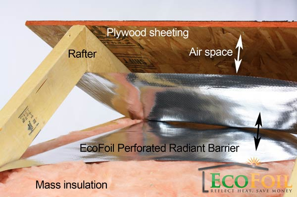 Eco Radiant Barrier Victory Homes Inc