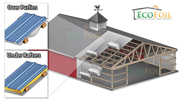 Pole Barn Roof Insulation Insulating A Building Ceiling