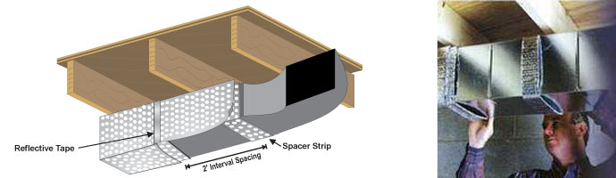 Ecofoil duct wrap insulation is easy to install on duct work