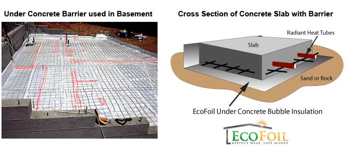 Radiant Barrier For Under Concrete Applications
