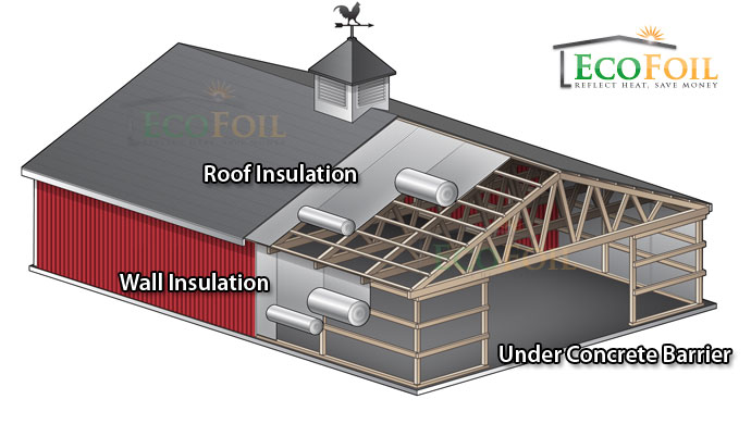 Reflective Foil Insulation in a post frame building image