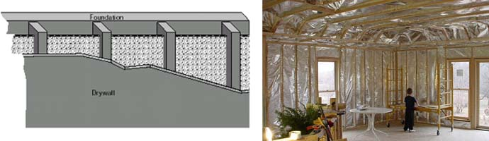 Reflective Insulation for Basement Wall