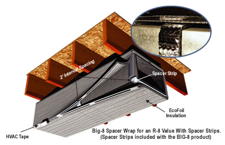 How To Insulate Ductwork Eco Foil Bubble Wrap Duct